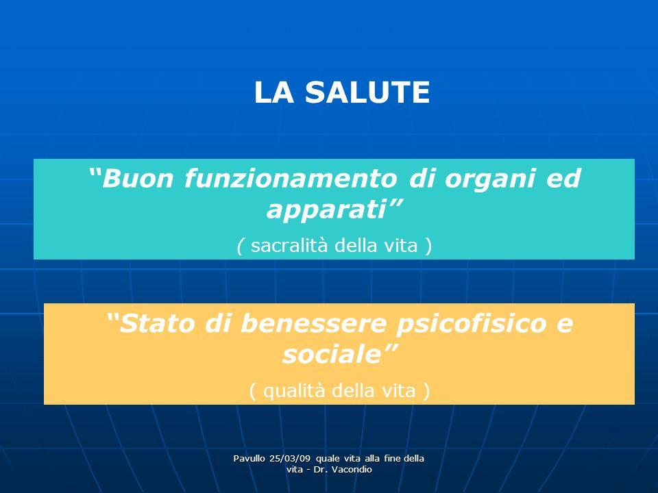Pavullo 25/03/09 quale vita alla fine della vita - Dr. Vacondio LA SALUTE Buon funzionamento di organi ed apparati ( sacralità della vita ) Stato di b