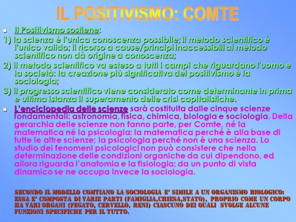 Il Positivismo sostiene: Il Positivismo sostiene: 1) la scienza è l'unica conoscenza possibile; il metodo scientifico è l'unico valido; il ricorso a c