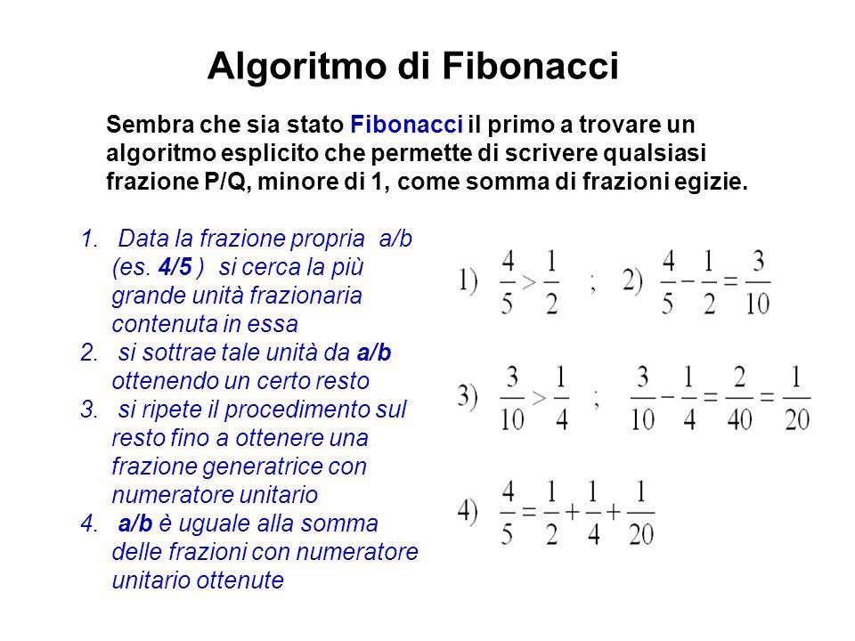 Sembra che sia stato Fibonacci il primo a trovare un algoritmo esplicito che permette di scrivere qualsiasi frazione P/Q, minore di 1, come somma di frazioni egizie.