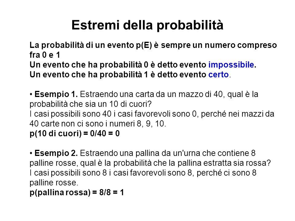 Estremi della probabilità La probabilità di un evento p(E) è sempre un numero compreso fra 0 e 1 Un evento che ha probabilità 0 è detto evento impossibile.