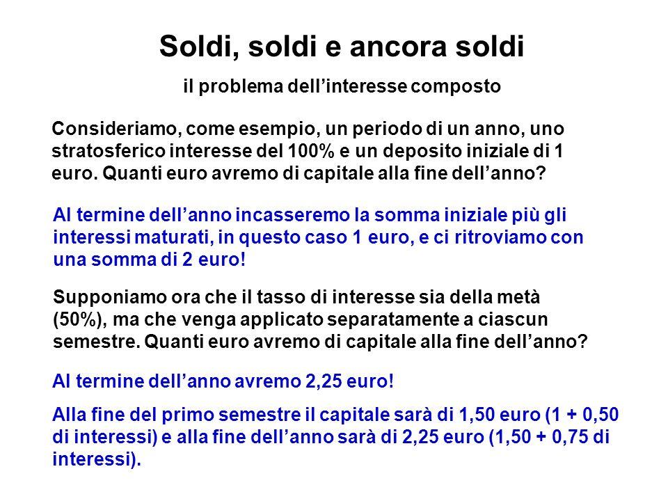 Soldi, soldi e ancora soldi il problema dellinteresse composto Consideriamo, come esempio, un periodo di un anno, uno stratosferico interesse del 100% e un deposito iniziale di 1 euro.