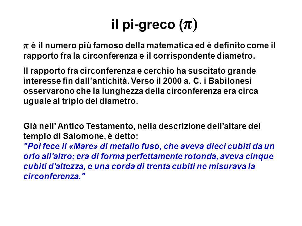 il pi-greco ( π) π è il numero più famoso della matematica ed è definito come il rapporto fra la circonferenza e il corrispondente diametro.