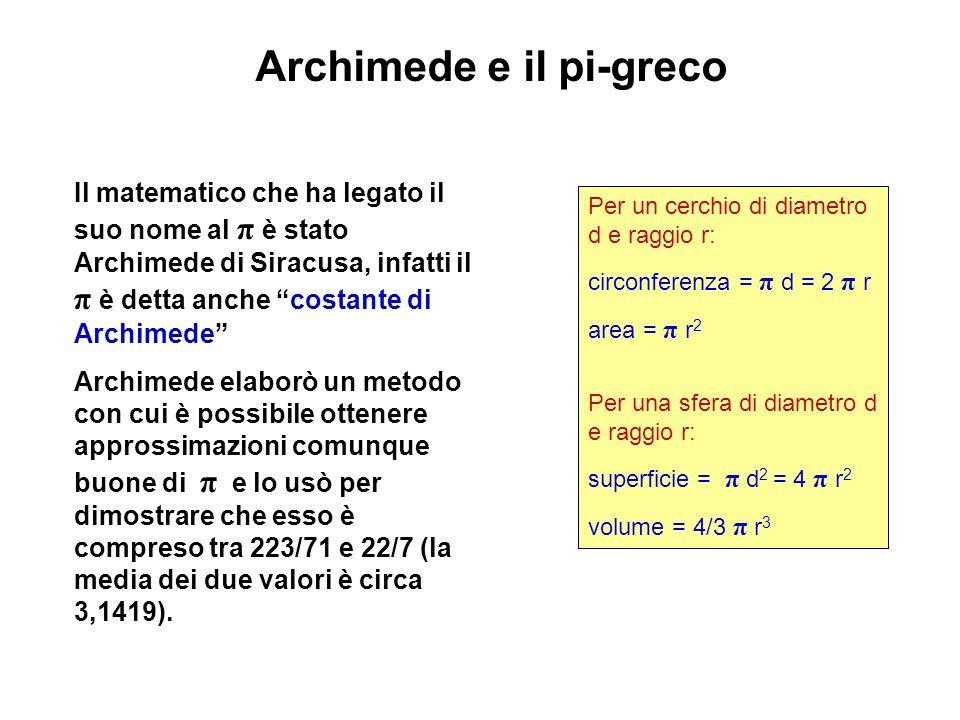 Il matematico che ha legato il suo nome al π è stato Archimede di Siracusa, infatti il π è detta anche costante di Archimede Archimede elaborò un metodo con cui è possibile ottenere approssimazioni comunque buone di π e lo usò per dimostrare che esso è compreso tra 223/71 e 22/7 (la media dei due valori è circa 3,1419).