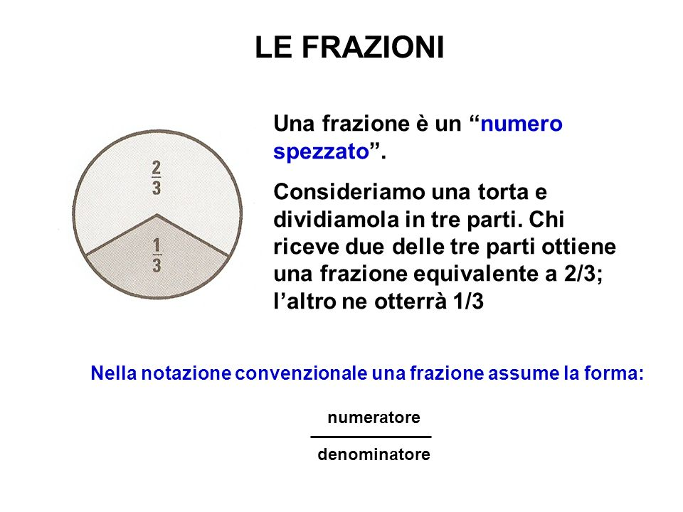 LE FRAZIONI Una frazione è un numero spezzato.Consideriamo una torta e dividiamola in tre parti.