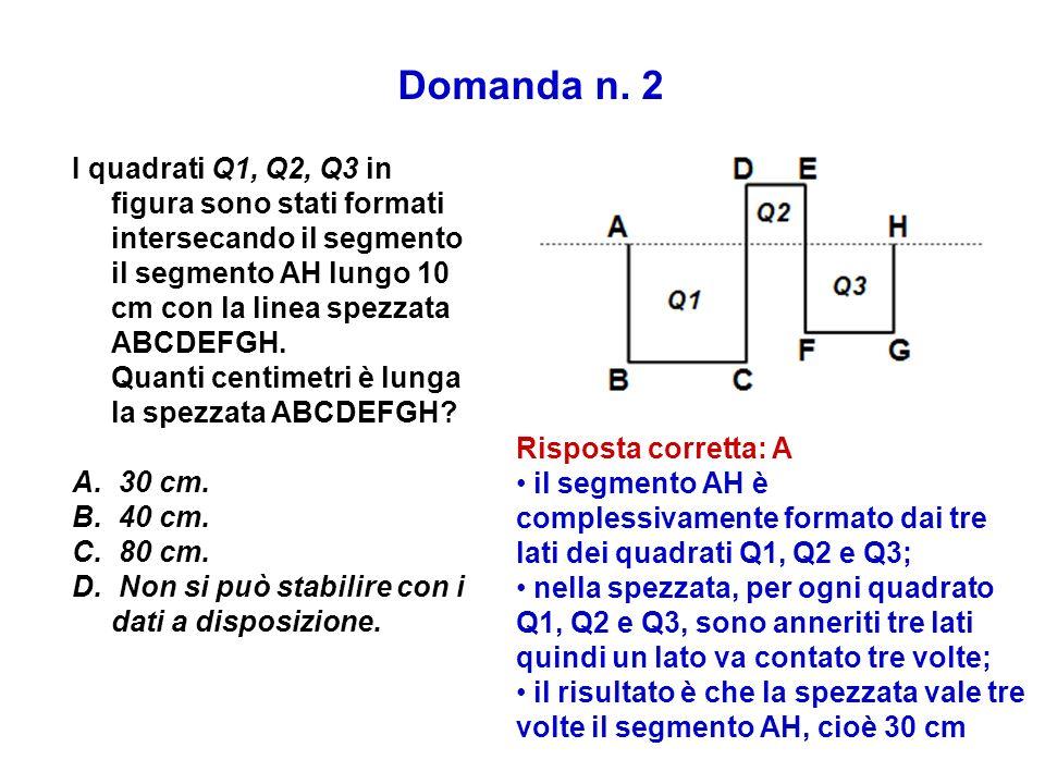 I quadrati Q1, Q2, Q3 in figura sono stati formati intersecando il segmento il segmento AH lungo 10 cm con la linea spezzata ABCDEFGH.