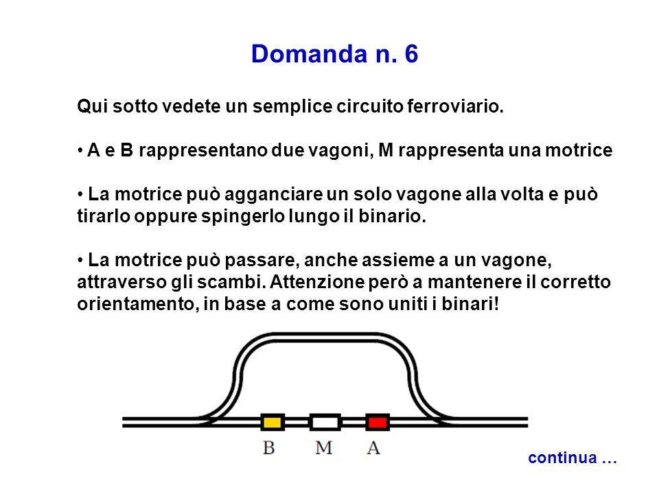 Domanda n.6 Qui sotto vedete un semplice circuito ferroviario.