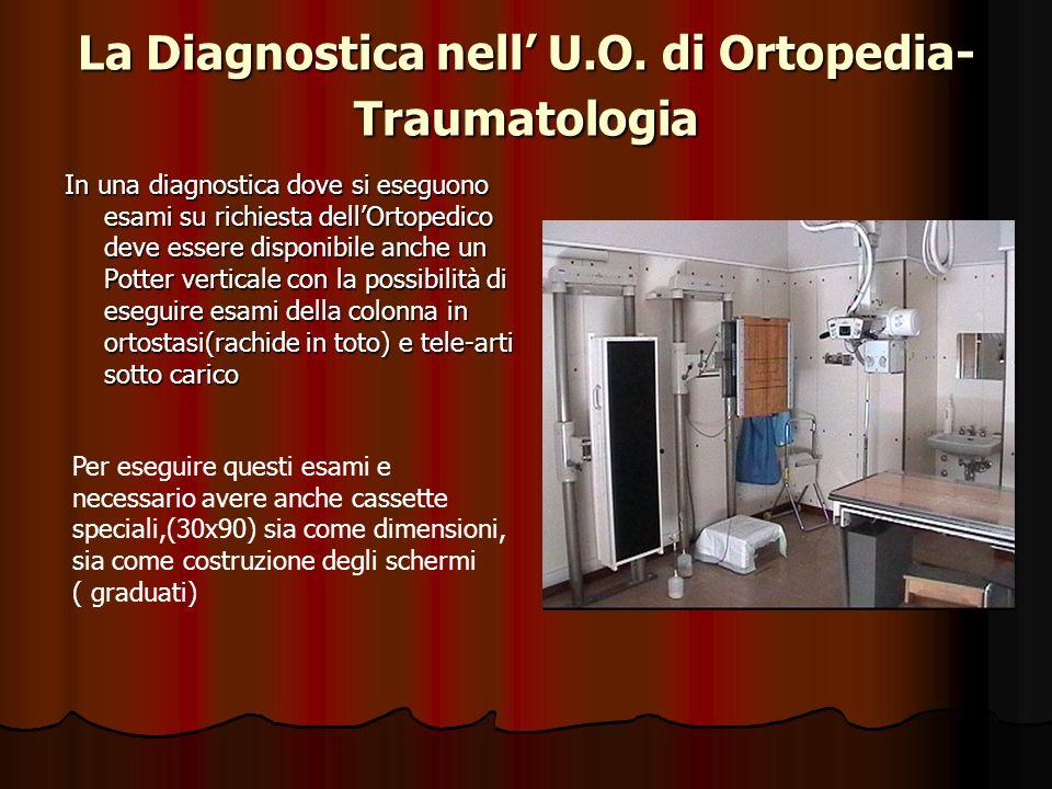 La Diagnostica nell U.O. di Ortopedia- Traumatologia In una diagnostica dove si eseguono esami su richiesta dellOrtopedico deve essere disponibile anc
