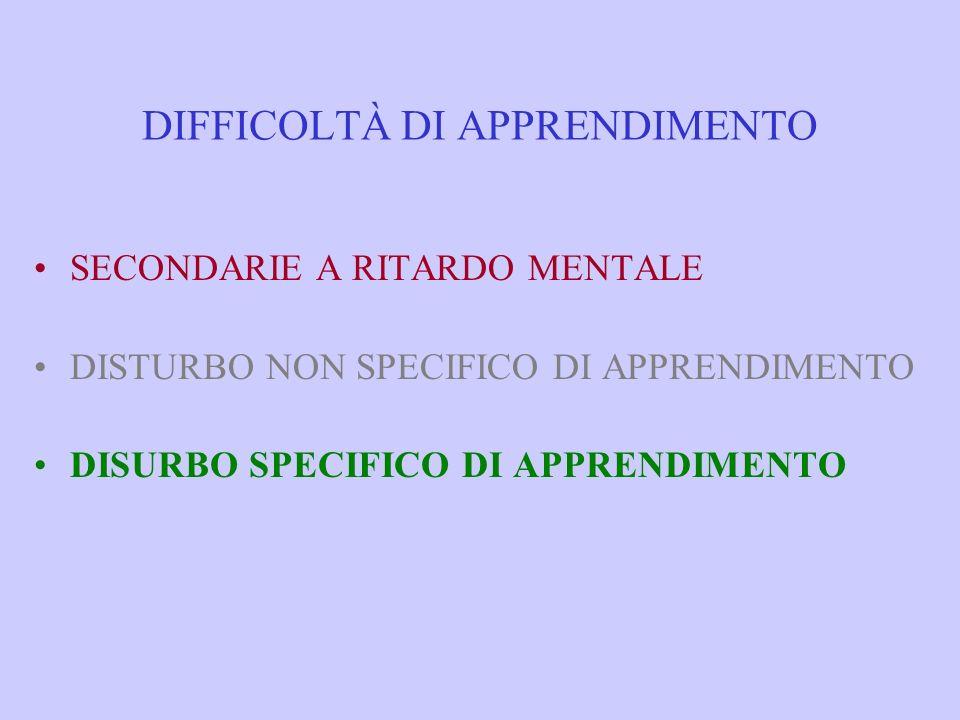 DIFFICOLTÀ DI APPRENDIMENTO SECONDARIE A RITARDO MENTALE DISTURBO NON SPECIFICO DI APPRENDIMENTO DISURBO SPECIFICO DI APPRENDIMENTO