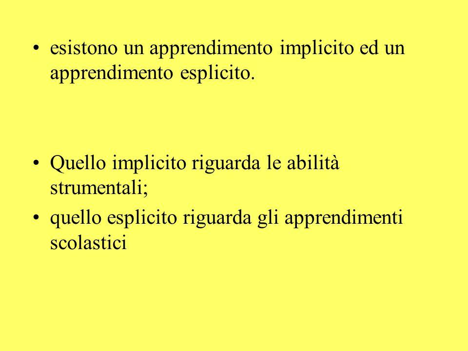 IPOTESI ACUSTICA Difficoltà dellelaborazione dei suoni in rapida sequenza (Tallal 1983) Difficoltà inibizione stimoli periferici etc.