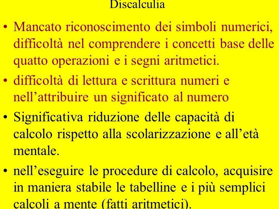 Discalculia Mancato riconoscimento dei simboli numerici, difficoltà nel comprendere i concetti base delle quatto operazioni e i segni aritmetici.