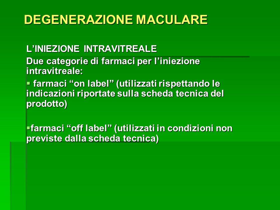 DEGENERAZIONE MACULARE LINIEZIONE INTRAVITREALE Due categorie di farmaci per liniezione intravitreale: farmaci on label (utilizzati rispettando le ind