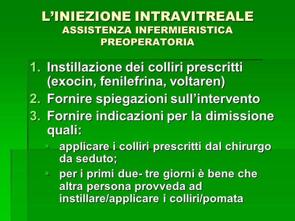LINIEZIONE INTRAVITREALE ASSISTENZA INFERMIERISTICA PREOPERATORIA 1.Instillazione dei colliri prescritti (exocin, fenilefrina, voltaren) 2.Fornire spi