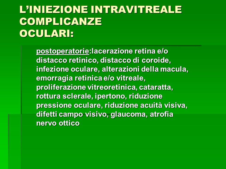 LINIEZIONE INTRAVITREALE COMPLICANZE OCULARI: postoperatorie:lacerazione retina e/o distacco retinico, distacco di coroide, infezione oculare, alteraz