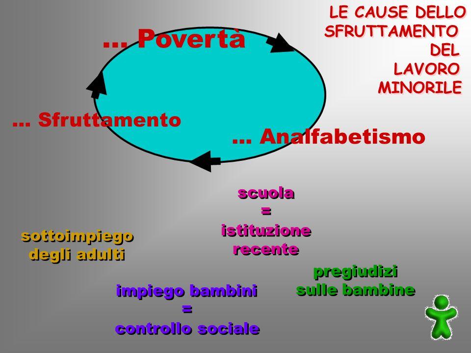 sottoimpiego degli adulti sottoimpiego degli adulti impiego bambini = controllo sociale impiego bambini = controllo sociale pregiudizi sulle bambine p