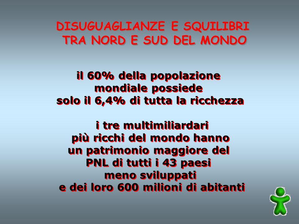 DISUGUAGLIANZE E SQUILIBRI TRA NORD E SUD DEL MONDO DISUGUAGLIANZE E SQUILIBRI TRA NORD E SUD DEL MONDO il 60% della popolazione mondiale possiede sol