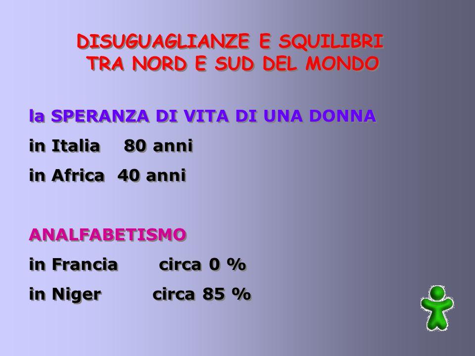 la SPERANZA DI VITA DI UNA DONNA in Italia 80 anni in Africa 40 anni ANALFABETISMO in Francia circa 0 % in Niger circa 85 % la SPERANZA DI VITA DI UNA