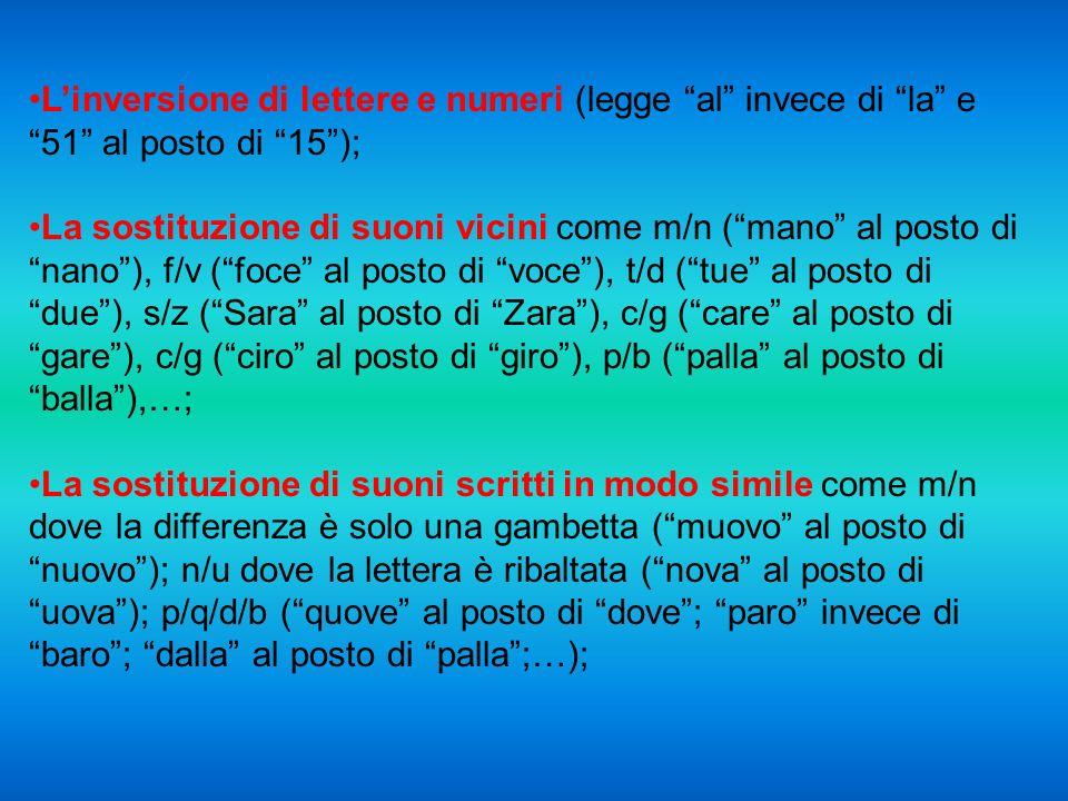 Linversione di lettere e numeri (legge al invece di la e 51 al posto di 15); La sostituzione di suoni vicini come m/n (mano al posto di nano), f/v (fo