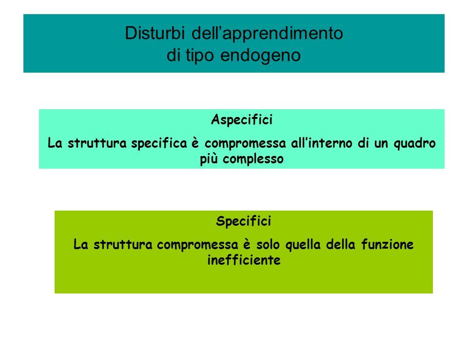 Disturbi dapprendimento di tipo endogeno Secondo ICD –10 (classificazione internazionale delle sindromi e dei disturbi psichici e comportamentali) F81 DISTURBI EVOLUTIVI SPECIFICI DELLE ABILITA SCOLASTICHE F81.0 Disturbo specifico della lettura F81.1 Disturbo specifico della compitazione F81.2 Disturbo specifico delle abilità aritmetiche F81.3 Disturbo misto delle capacità scolastiche F81.9 Non specificati