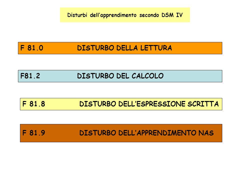 Disturbi dellapprendimento secondo DSM IV F 81.0 DISTURBO DELLA LETTURA F81.2 DISTURBO DEL CALCOLO F 81.8 DISTURBO DELLESPRESSIONE SCRITTA F 81.9 DIST