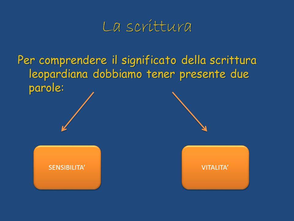 La scrittura Per comprendere il significato della scrittura leopardiana dobbiamo tener presente due parole: SENSIBILITA VITALITA