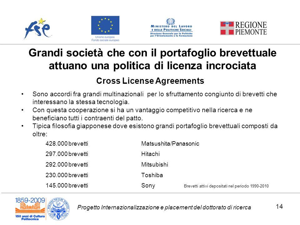 Progetto Internazionalizzazione e placement del dottorato di ricerca Sono accordi fra grandi multinazionali per lo sfruttamento congiunto di brevetti