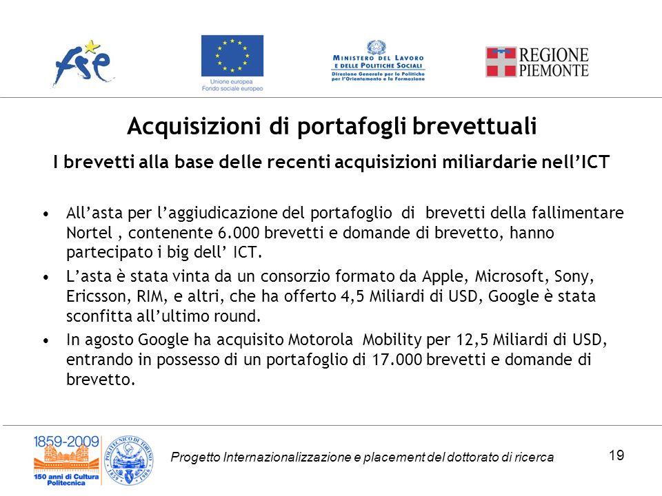 Progetto Internazionalizzazione e placement del dottorato di ricerca Acquisizioni di portafogli brevettuali I brevetti alla base delle recenti acquisi