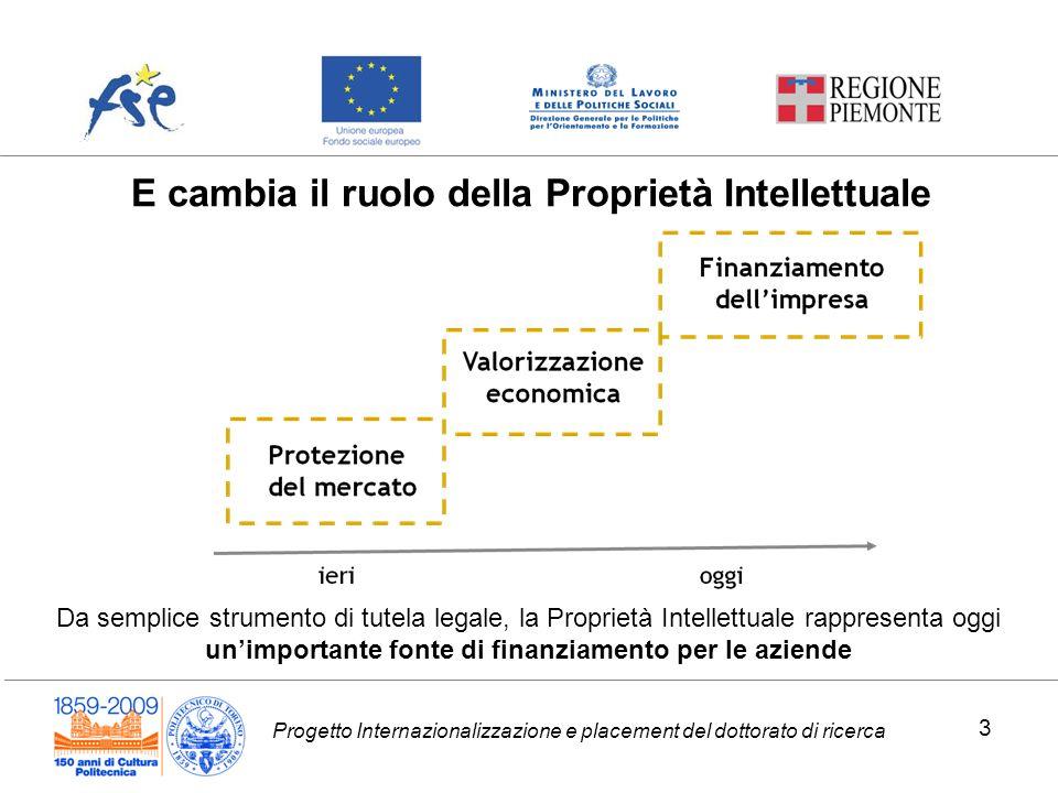 Progetto Internazionalizzazione e placement del dottorato di ricerca 3 E cambia il ruolo della Proprietà Intellettuale Da semplice strumento di tutela