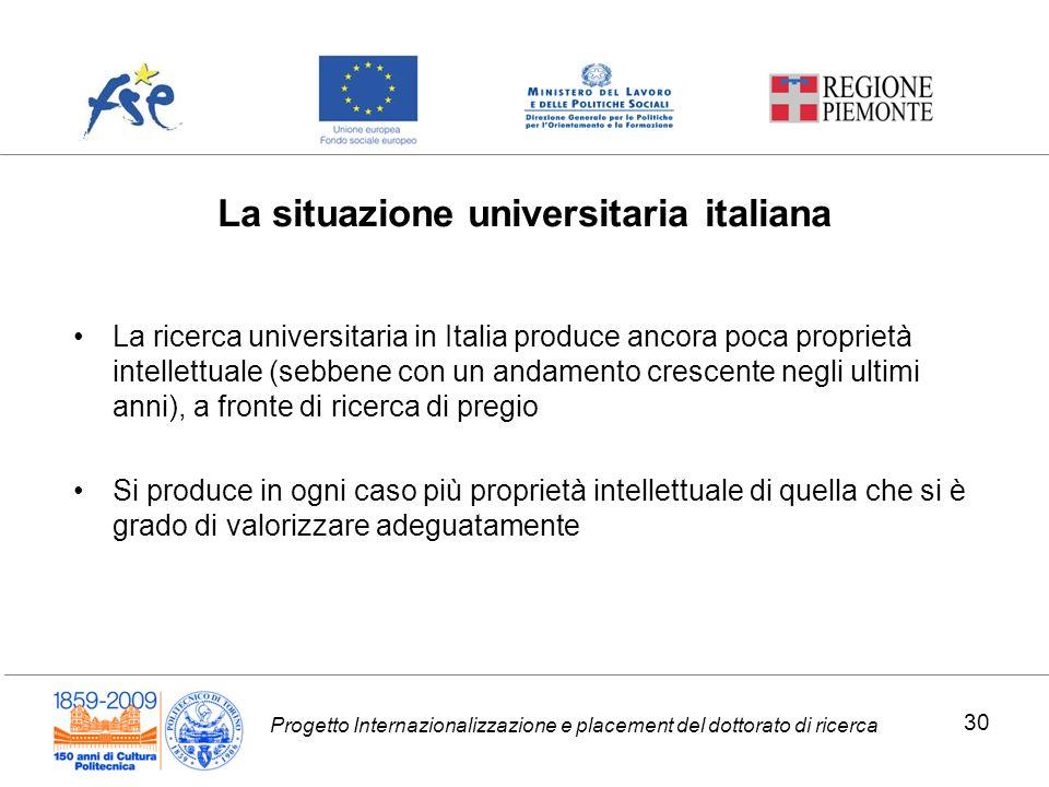 Progetto Internazionalizzazione e placement del dottorato di ricerca La situazione universitaria italiana La ricerca universitaria in Italia produce a