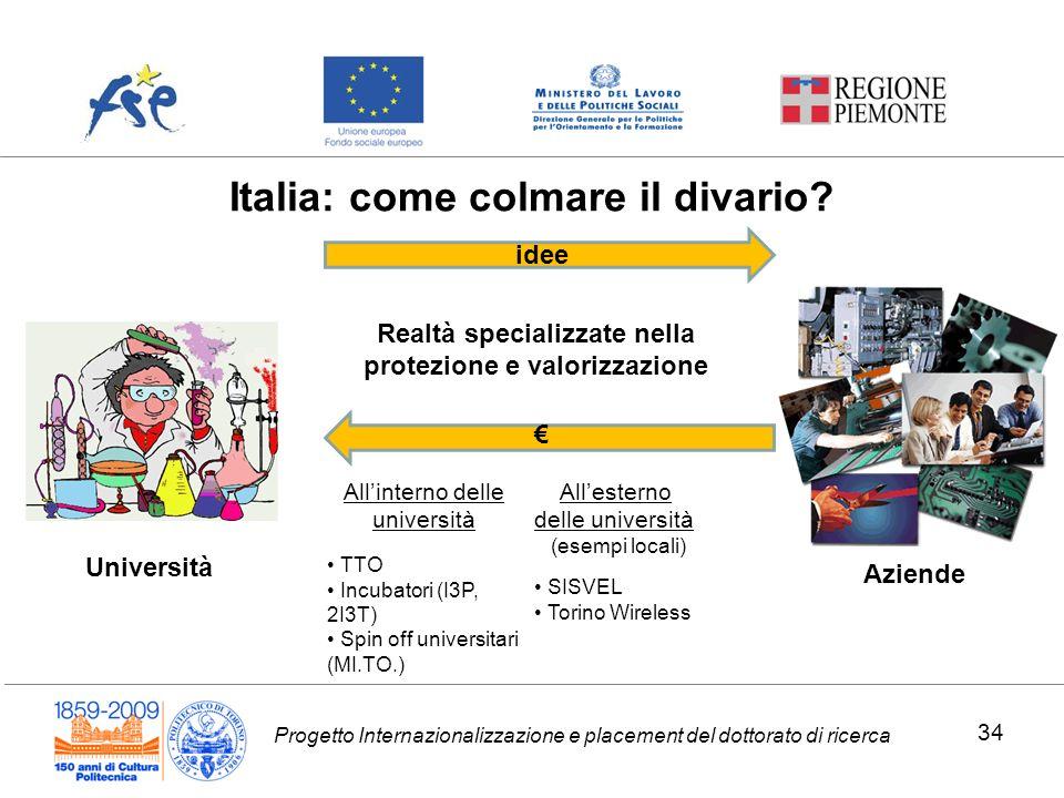 Progetto Internazionalizzazione e placement del dottorato di ricerca Italia: come colmare il divario? Realtà specializzate nella protezione e valorizz