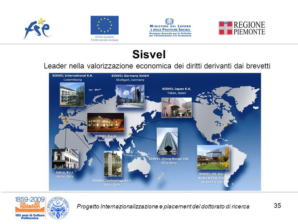 Progetto Internazionalizzazione e placement del dottorato di ricerca Leader nella valorizzazione economica dei diritti derivanti dai brevetti Sisvel 3