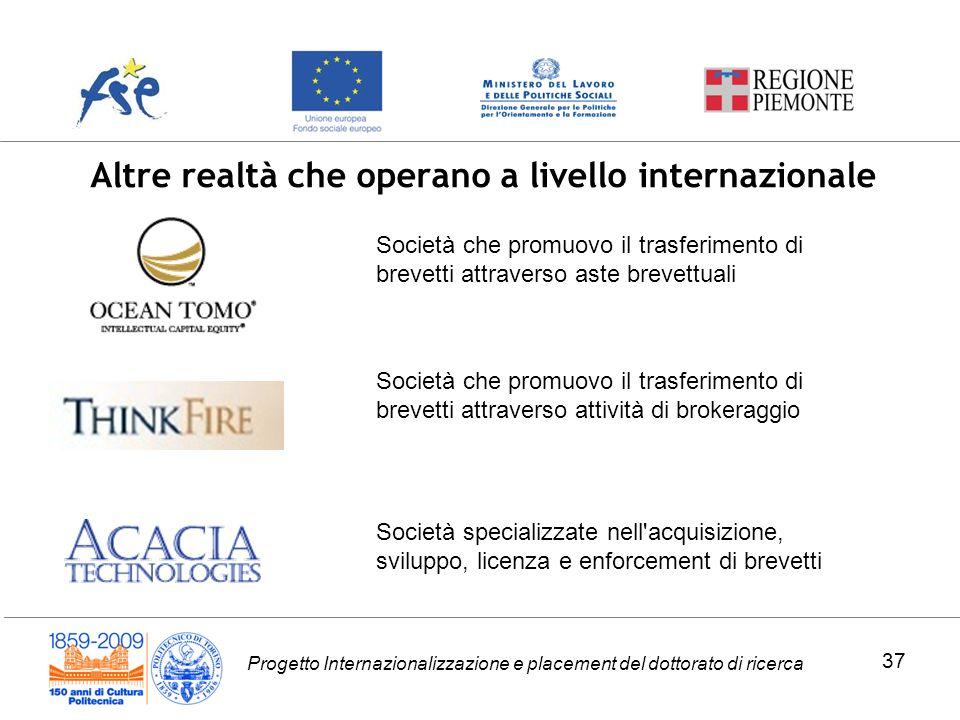 Progetto Internazionalizzazione e placement del dottorato di ricerca Altre realtà che operano a livello internazionale Società che promuovo il trasfer