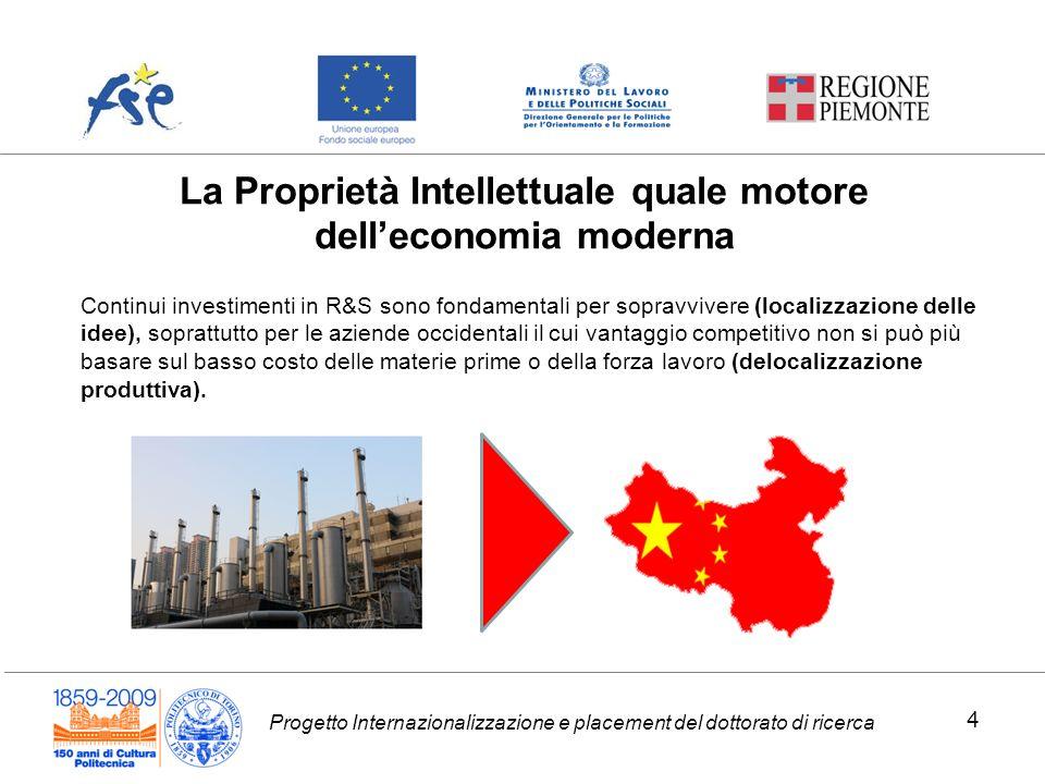Progetto Internazionalizzazione e placement del dottorato di ricerca Continui investimenti in R&S sono fondamentali per sopravvivere (localizzazione d