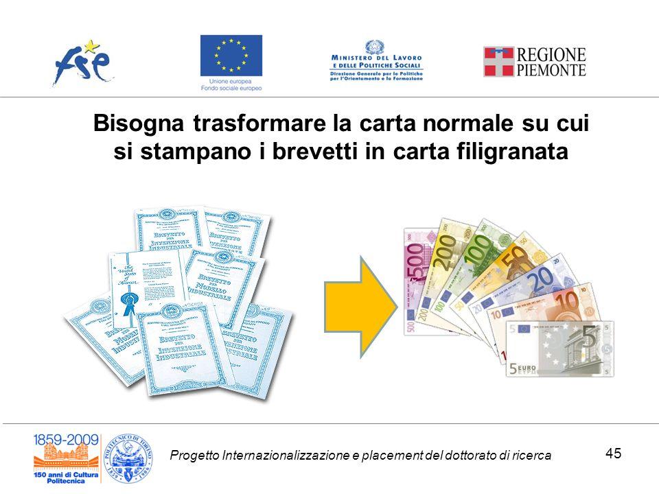 Progetto Internazionalizzazione e placement del dottorato di ricerca 45 Bisogna trasformare la carta normale su cui si stampano i brevetti in carta fi