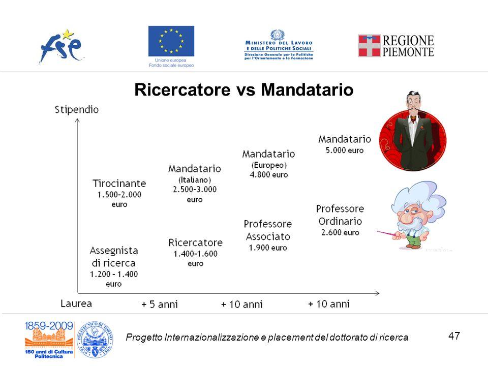 Progetto Internazionalizzazione e placement del dottorato di ricerca Ricercatore vs Mandatario 47