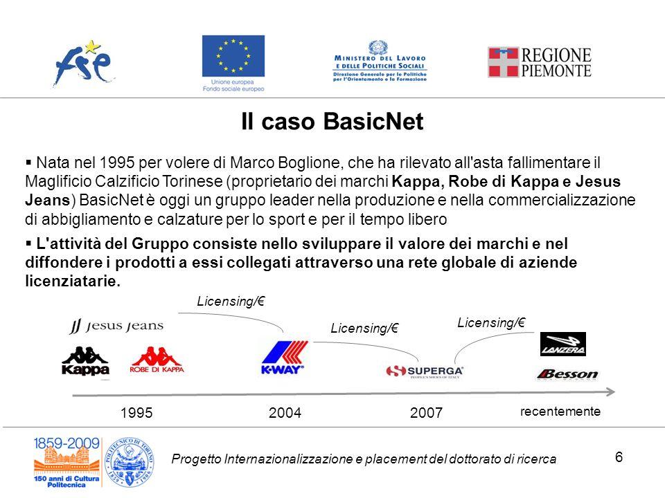 Progetto Internazionalizzazione e placement del dottorato di ricerca Nata nel 1995 per volere di Marco Boglione, che ha rilevato all'asta fallimentare
