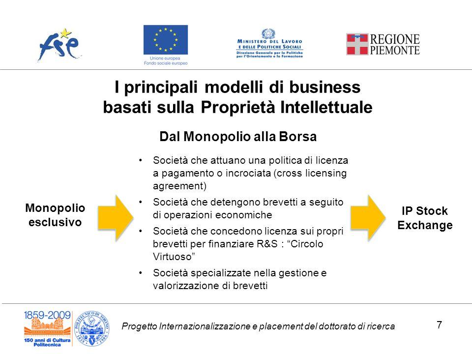 Progetto Internazionalizzazione e placement del dottorato di ricerca 38 Aste brevettuali 38