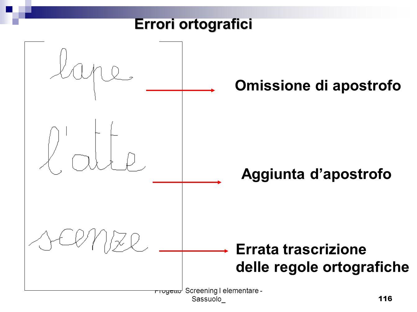 Progetto Screening I elementare - Sassuolo_116 Errori ortografici Omissione di apostrofo Aggiunta dapostrofo Errata trascrizione delle regole ortograf