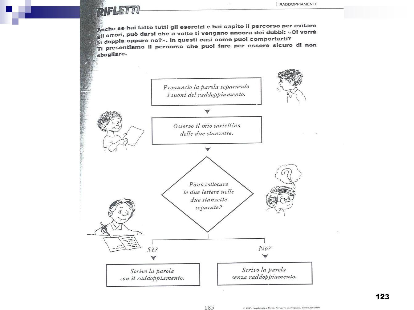Progetto Screening I elementare - Sassuolo_123