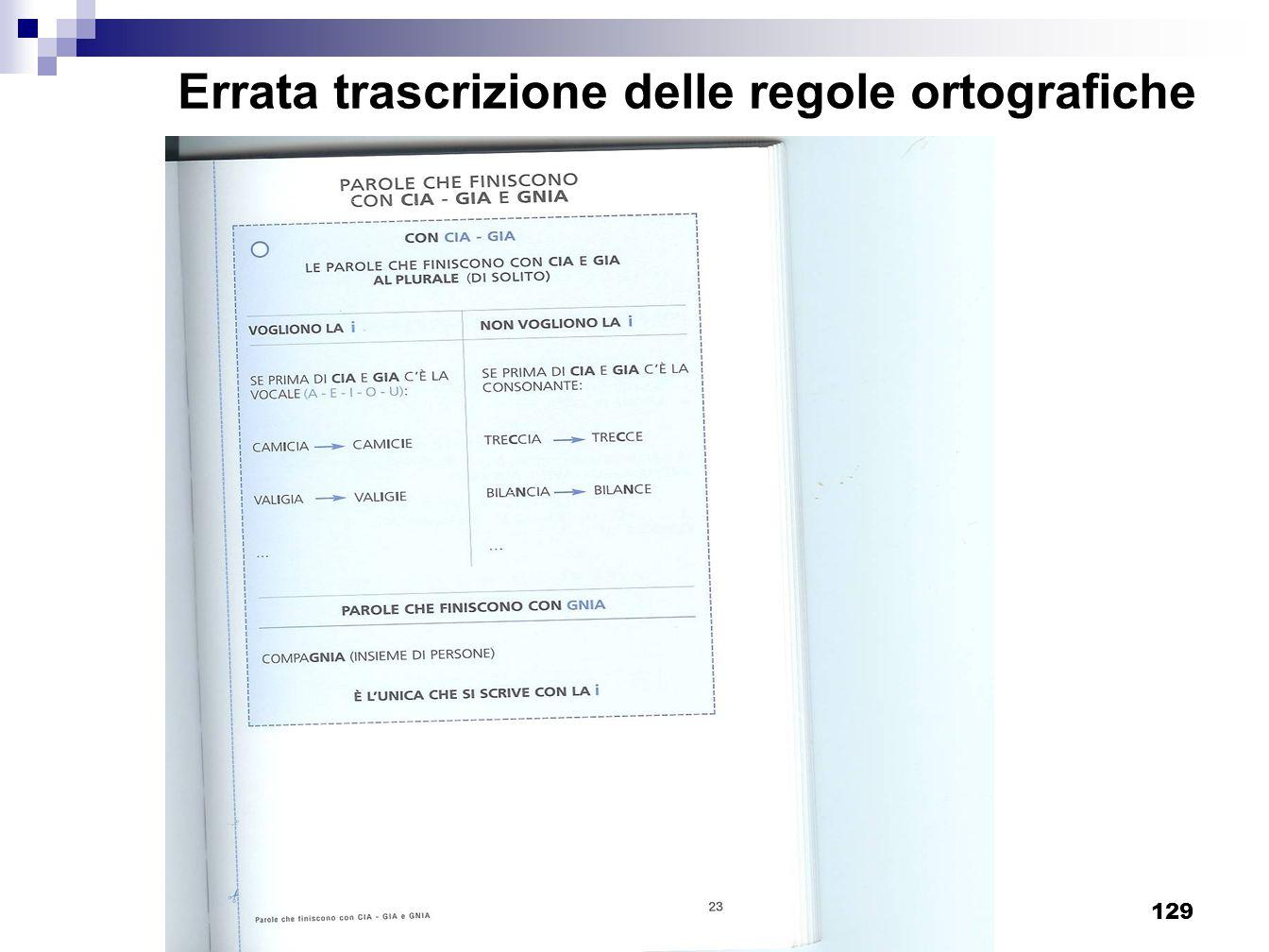 Progetto Screening I elementare - Sassuolo_129 Errata trascrizione delle regole ortografiche