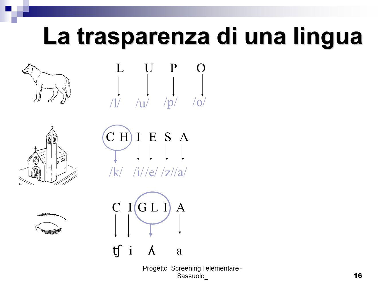 Progetto Screening I elementare - Sassuolo_16 La trasparenza di una lingua L /l/ U /u/ P /p/ O /o/ CHIESA /k//i//e//z//a/ CIGLIA ʧ i ʎ a