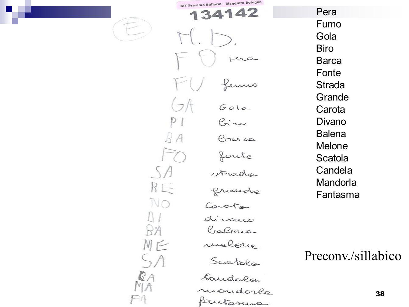 Progetto Screening I elementare - Sassuolo_38 Preconv./sillabico Pera Fumo Gola Biro Barca Fonte Strada Grande Carota Divano Balena Melone Scatola Can