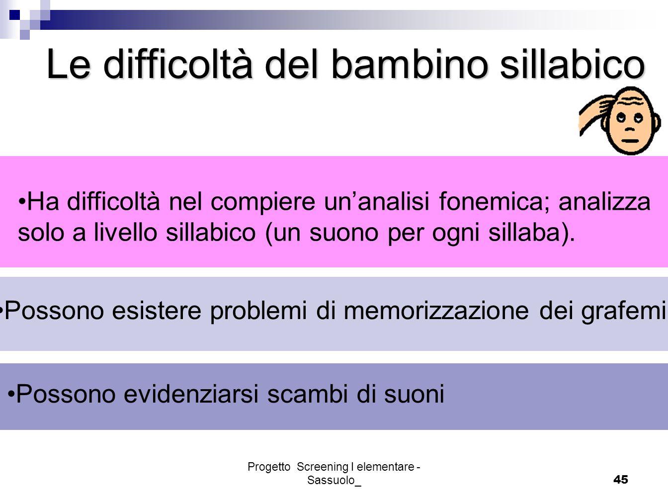 Progetto Screening I elementare - Sassuolo_45 Le difficoltà del bambino sillabico Ha difficoltà nel compiere unanalisi fonemica; analizza solo a livel