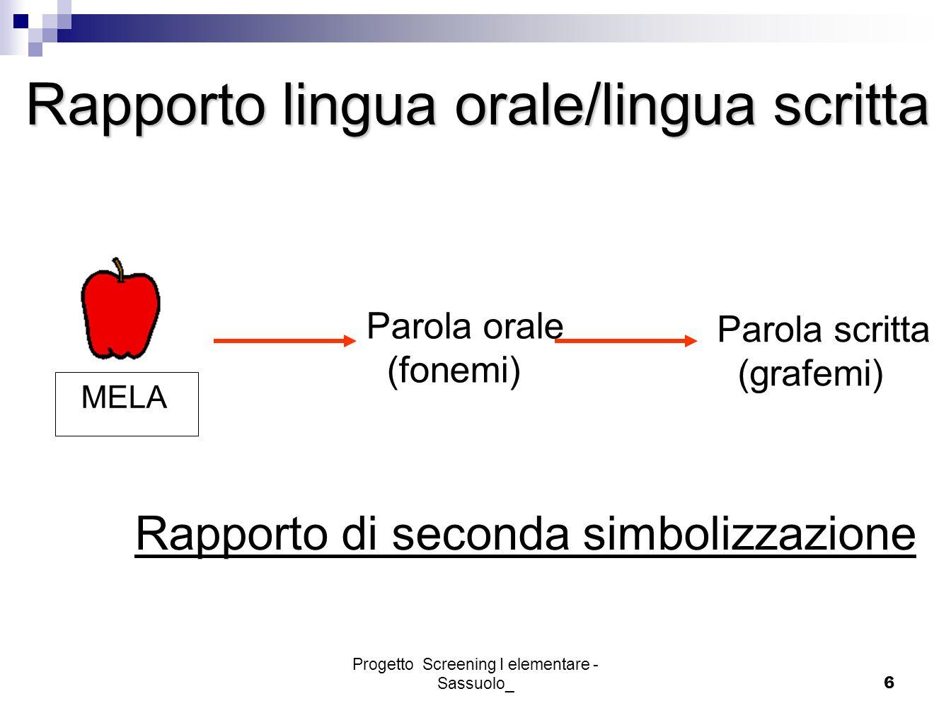 Progetto Screening I elementare - Sassuolo_6 Rapporto di seconda simbolizzazione Parola orale (fonemi) Parola scritta (grafemi) MELA Rapporto lingua o