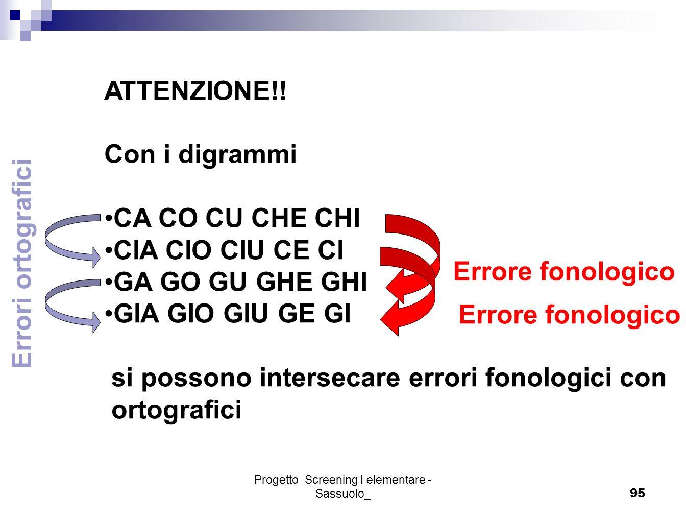 Progetto Screening I elementare - Sassuolo_95 ATTENZIONE!! Con i digrammi CA CO CU CHE CHI CIA CIO CIU CE CI GA GO GU GHE GHI GIA GIO GIU GE GI si pos