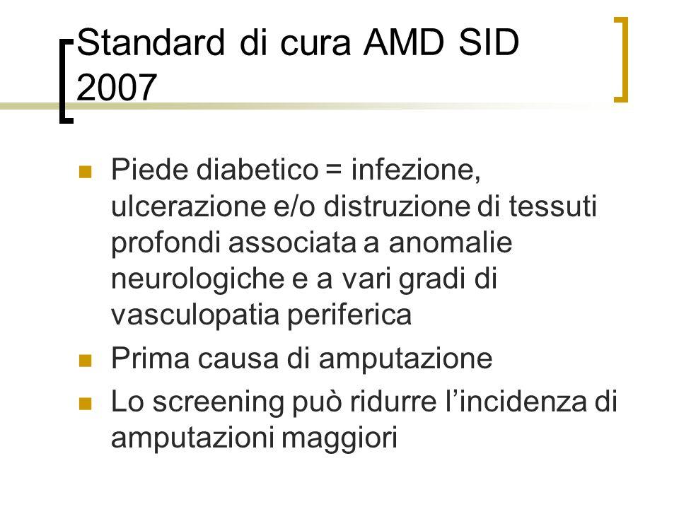 Standard di cura AMD SID 2007 Piede diabetico = infezione, ulcerazione e/o distruzione di tessuti profondi associata a anomalie neurologiche e a vari