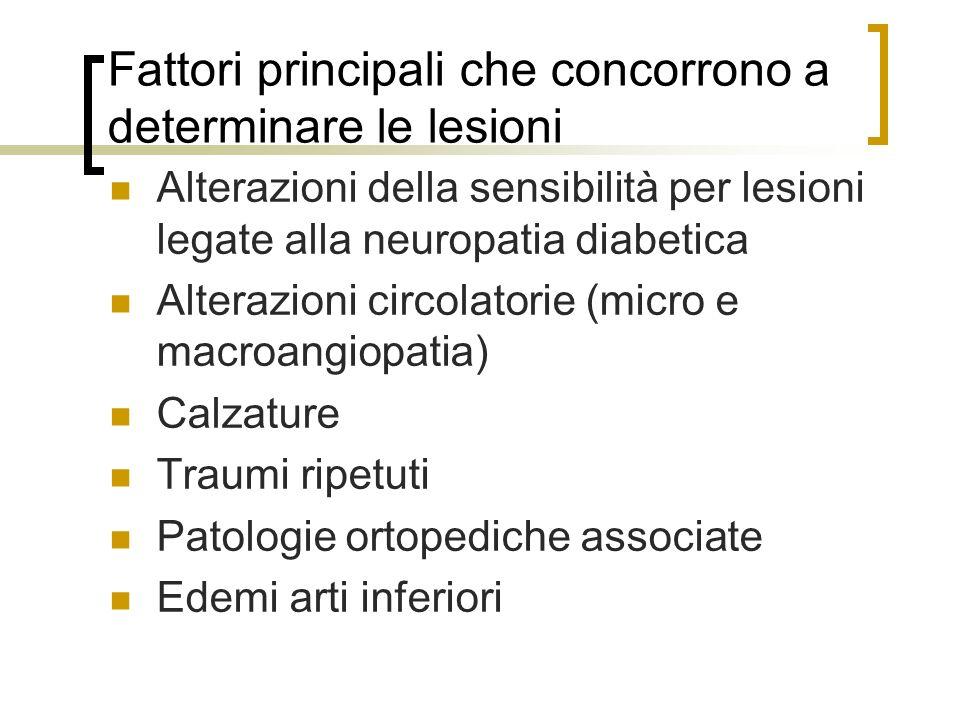 Fattori principali che concorrono a determinare le lesioni Alterazioni della sensibilità per lesioni legate alla neuropatia diabetica Alterazioni circ