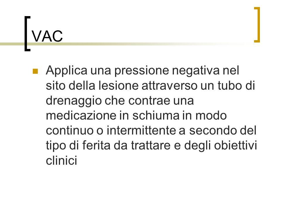 VAC Applica una pressione negativa nel sito della lesione attraverso un tubo di drenaggio che contrae una medicazione in schiuma in modo continuo o in