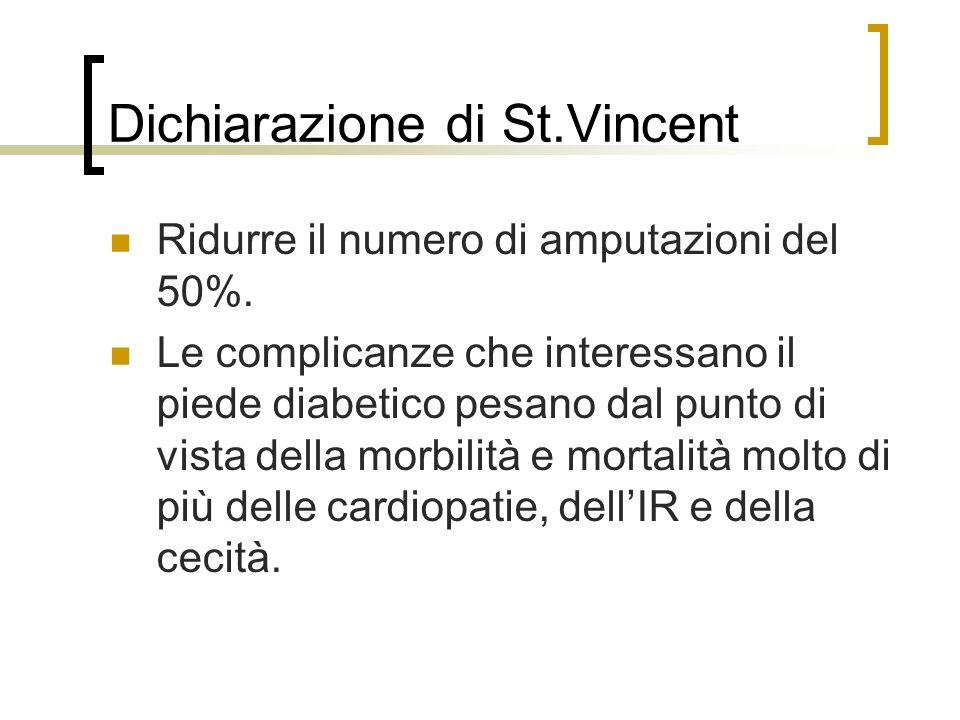 Dichiarazione di St.Vincent Ridurre il numero di amputazioni del 50%. Le complicanze che interessano il piede diabetico pesano dal punto di vista dell