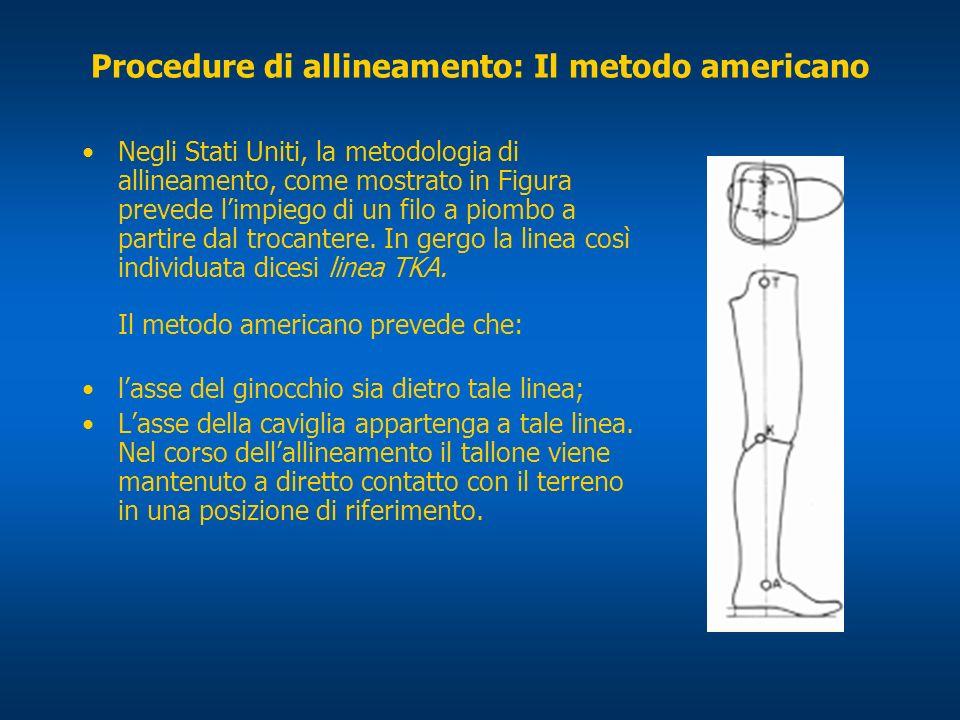 Procedure di allineamento: Il metodo americano Negli Stati Uniti, la metodologia di allineamento, come mostrato in Figura prevede limpiego di un filo