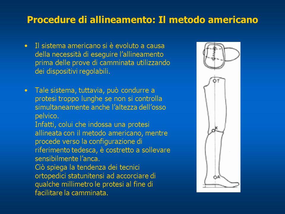 Procedure di allineamento: Il metodo americano Il sistema americano si è evoluto a causa della necessità di eseguire lallineamento prima delle prove d